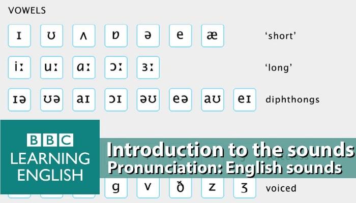 Las mejores Apps para aprender inglès sin conexión a internet